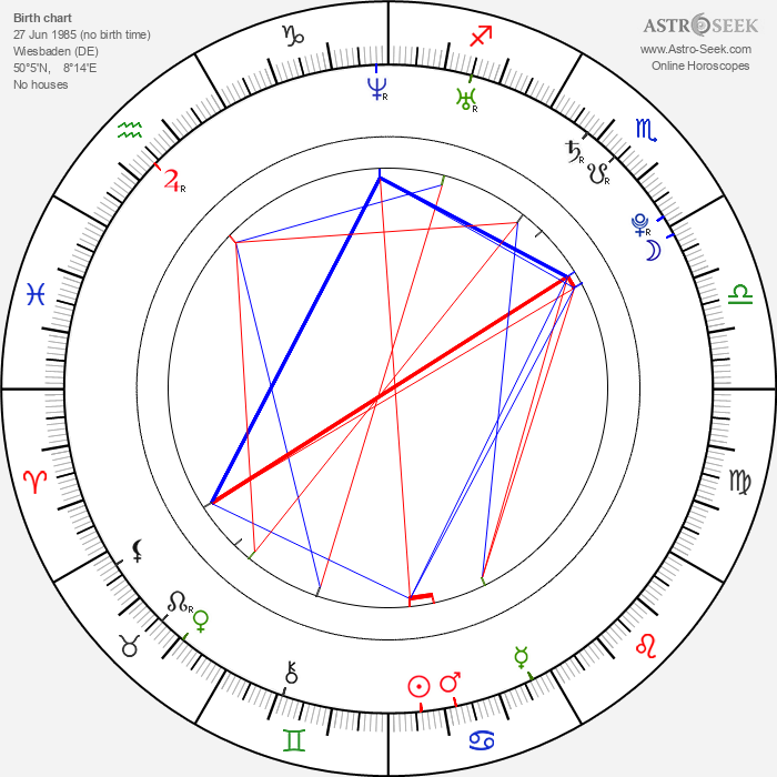 Nico Rosberg - Astrology Natal Birth Chart