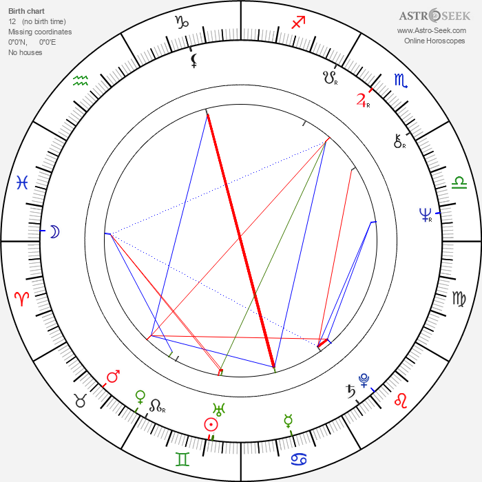 Nicola Di Pinto - Astrology Natal Birth Chart