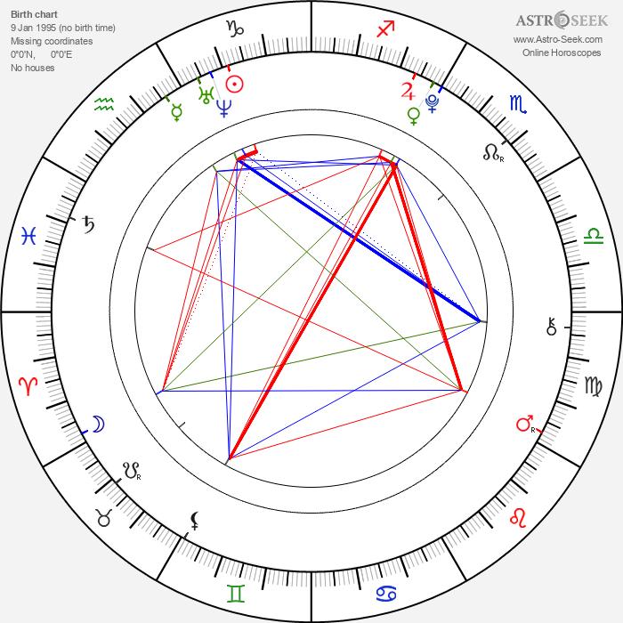 Nicola Peltz - Astrology Natal Birth Chart