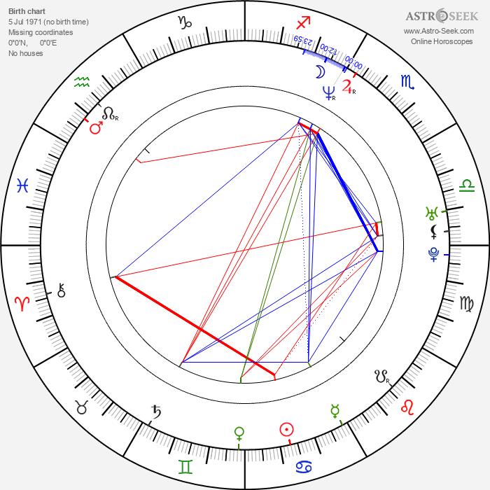 Nicola Stephenson - Astrology Natal Birth Chart