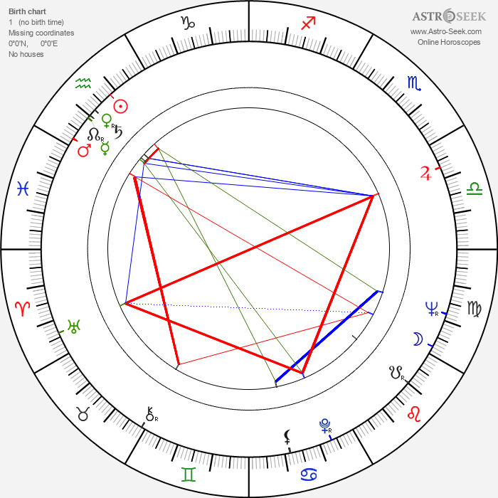 Nicolae Breban - Astrology Natal Birth Chart