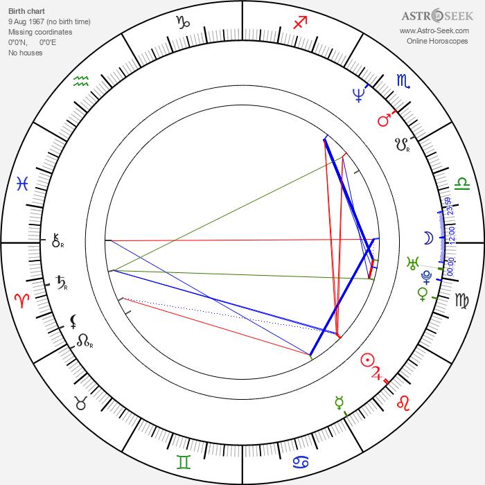 Nicolaj Kopernikus - Astrology Natal Birth Chart