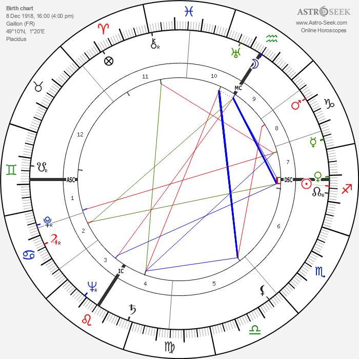 Nicolas Adam Apgar - Astrology Natal Birth Chart
