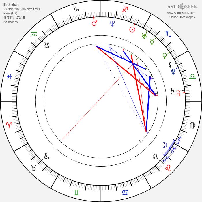 Nicolas Bary - Astrology Natal Birth Chart