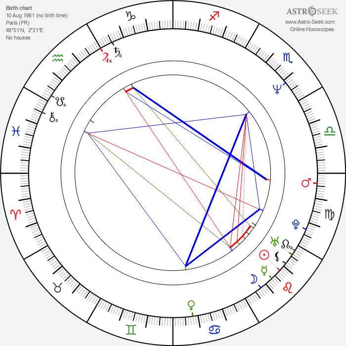 Nicolas Berggruen - Astrology Natal Birth Chart