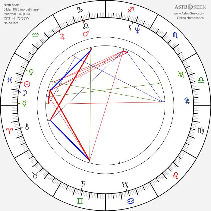 Nicolas Bolduc - Astrology Natal Birth Chart