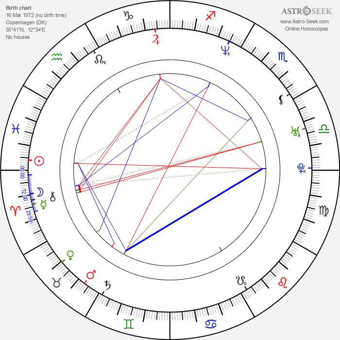 Nicolas Bro - Astrology Natal Birth Chart