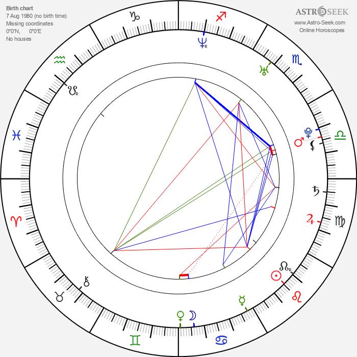 Nicolas Brossette - Astrology Natal Birth Chart
