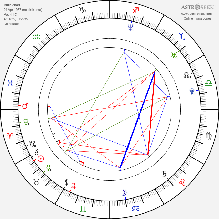 Nicolas Cazalé - Astrology Natal Birth Chart