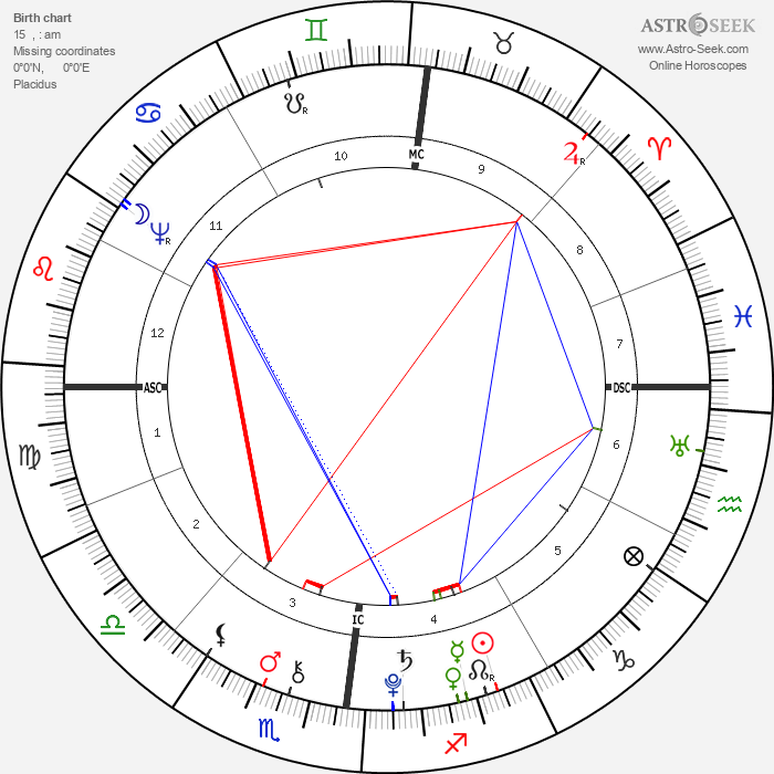 Nicolas Gilbert - Astrology Natal Birth Chart