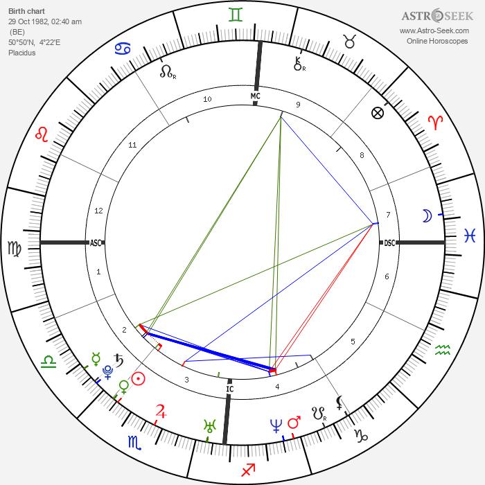 Nicolas Gob - Astrology Natal Birth Chart