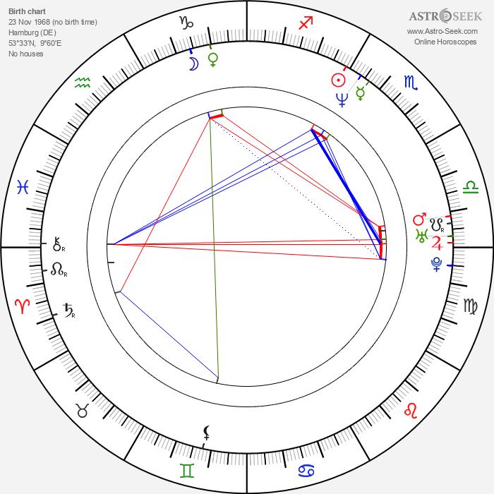 Nicolas König - Astrology Natal Birth Chart