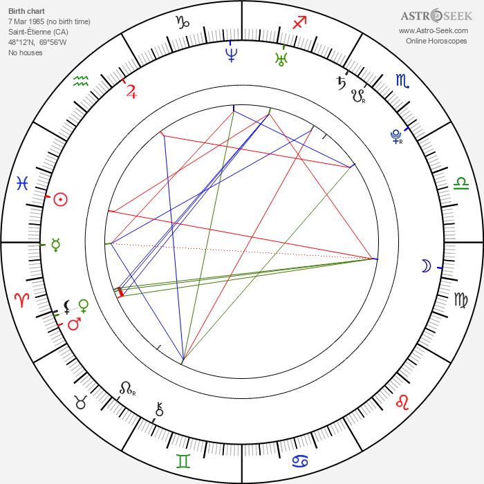 Nicolas St. Pierre - Astrology Natal Birth Chart