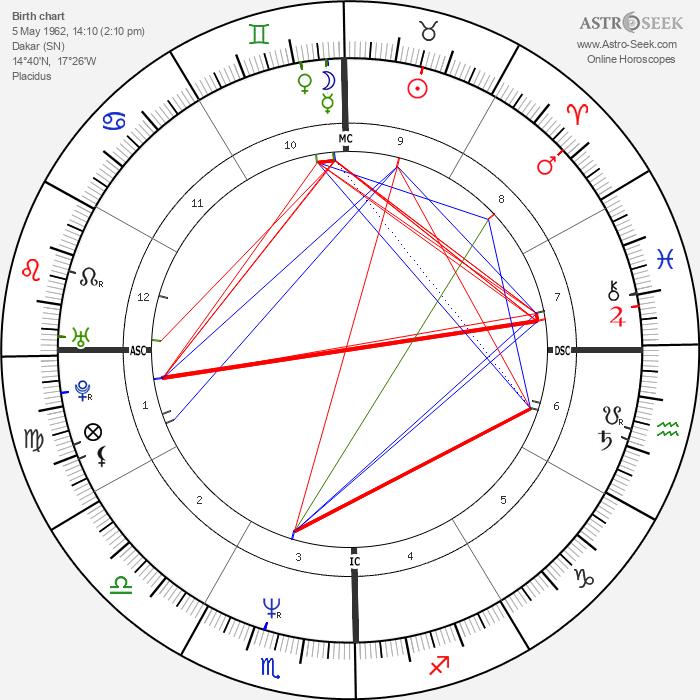 Nicolas Vanier - Astrology Natal Birth Chart