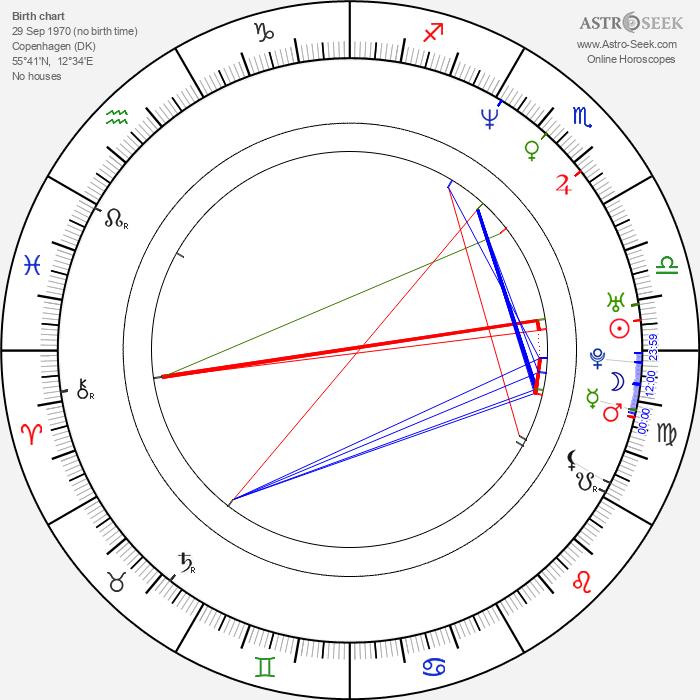 Nicolas Winding Refn - Astrology Natal Birth Chart