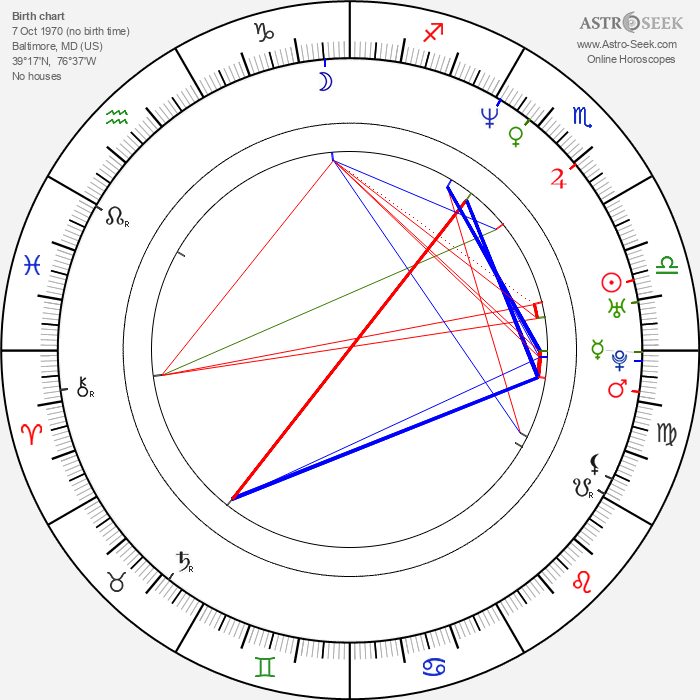 Nicole Ari Parker - Astrology Natal Birth Chart