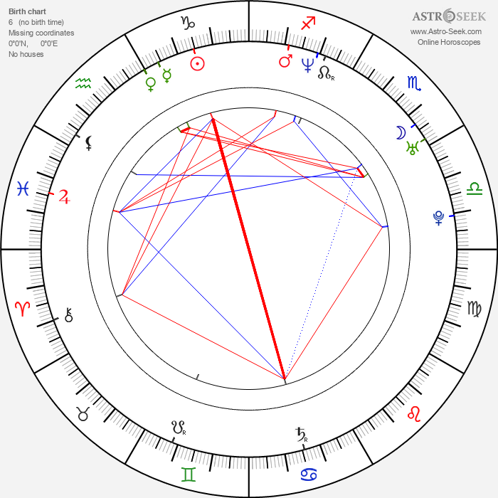Nicole DeHuff - Astrology Natal Birth Chart