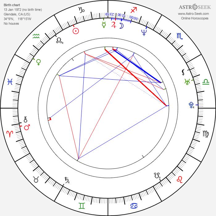 Nicole Eggert - Astrology Natal Birth Chart