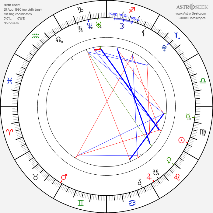 Nicole Gale Anderson - Astrology Natal Birth Chart