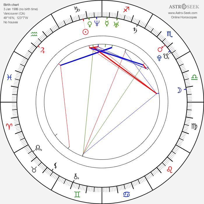 Nicole LaPlaca - Astrology Natal Birth Chart