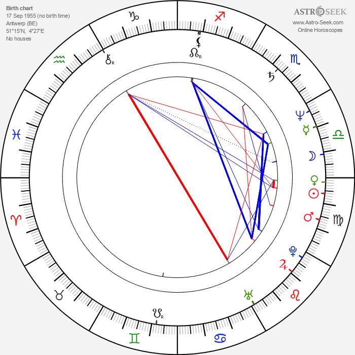 Nicole Laurent - Astrology Natal Birth Chart