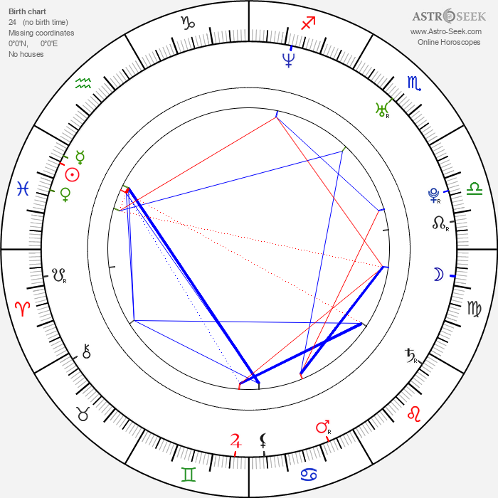Nicole Lyn - Astrology Natal Birth Chart