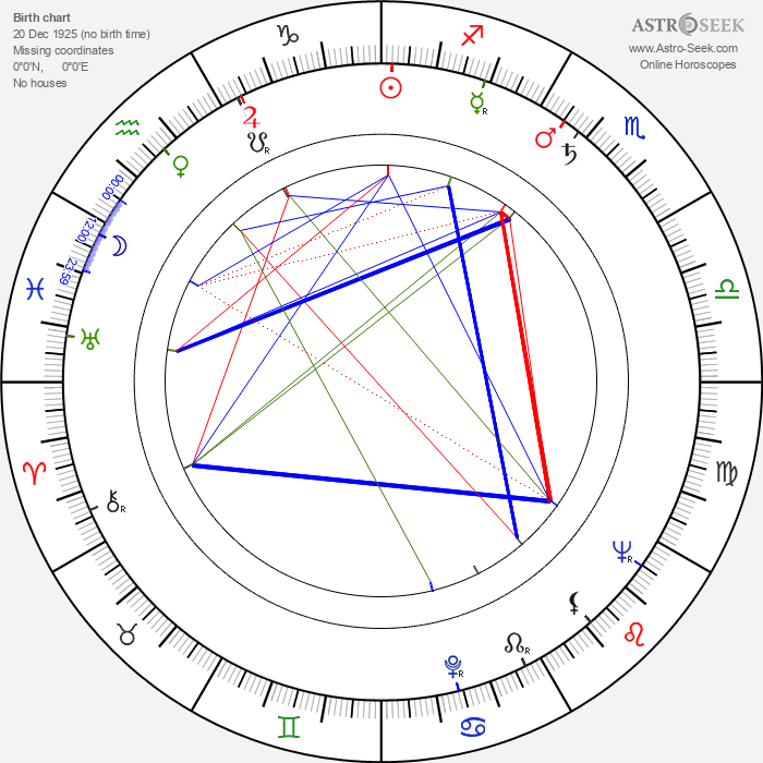 Nicole Maurey - Astrology Natal Birth Chart