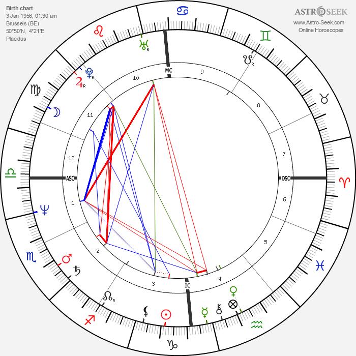 Nicole Mossoux - Astrology Natal Birth Chart