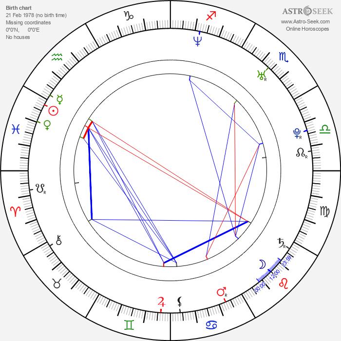 Nicole Parker - Astrology Natal Birth Chart