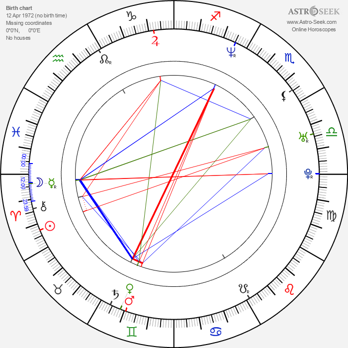 NiCole Robinson - Astrology Natal Birth Chart