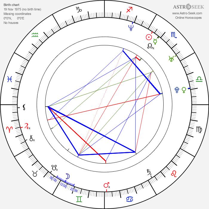 Nicole Saft - Astrology Natal Birth Chart