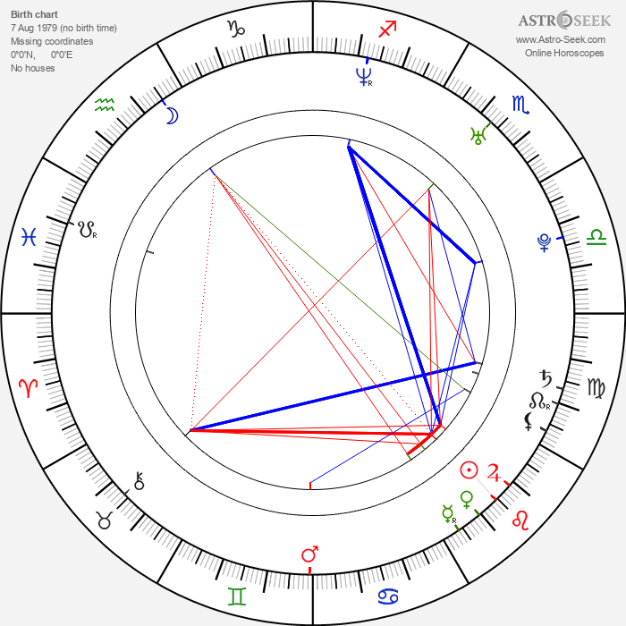 Nicole Tubiola - Astrology Natal Birth Chart
