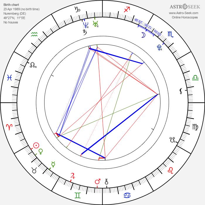 Nicole Vaidišová - Astrology Natal Birth Chart