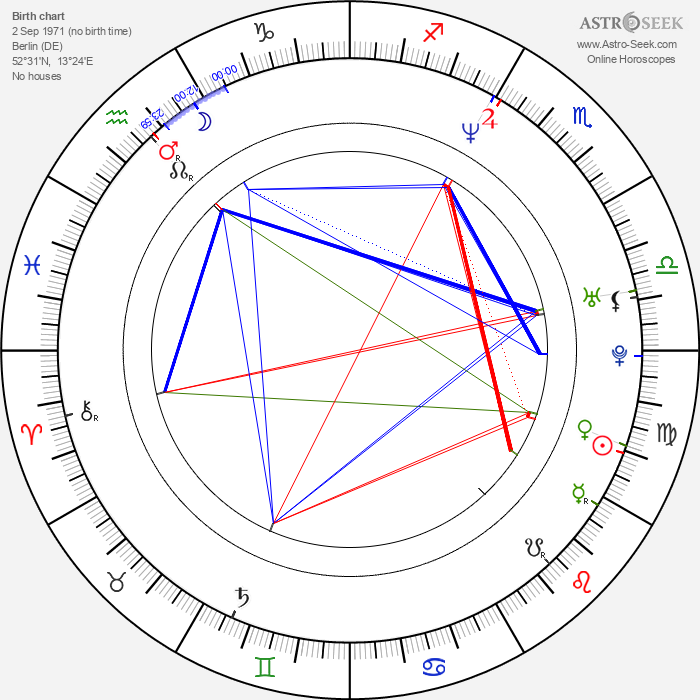 Nicolette Krebitz - Astrology Natal Birth Chart
