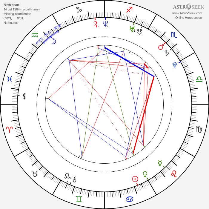 Nicolette van Dam - Astrology Natal Birth Chart