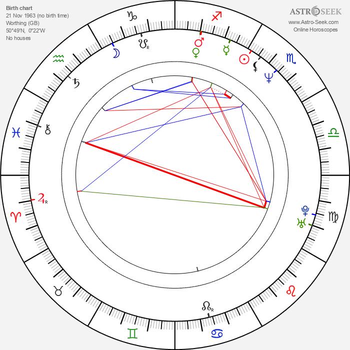 Nicollette Sheridan - Astrology Natal Birth Chart