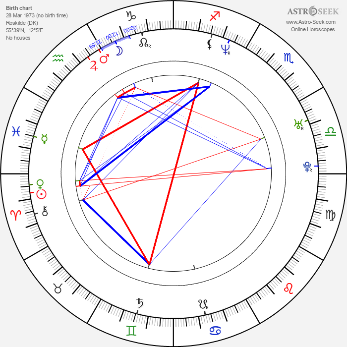 Niels Nørløv Hansen - Astrology Natal Birth Chart