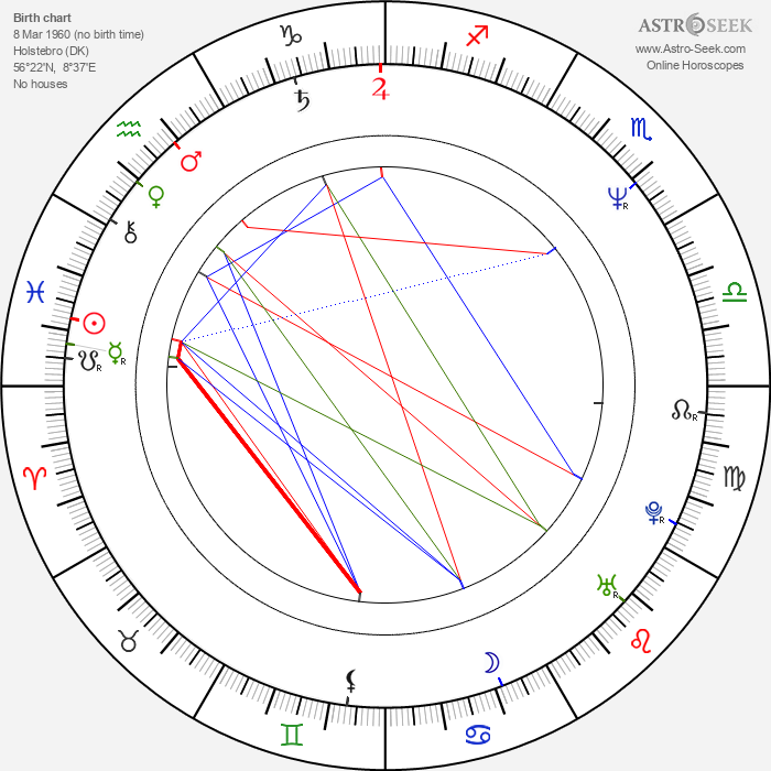 Niels Olsen - Astrology Natal Birth Chart