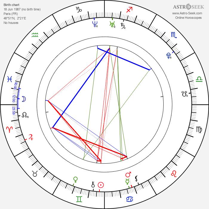 Niels Schneider - Astrology Natal Birth Chart