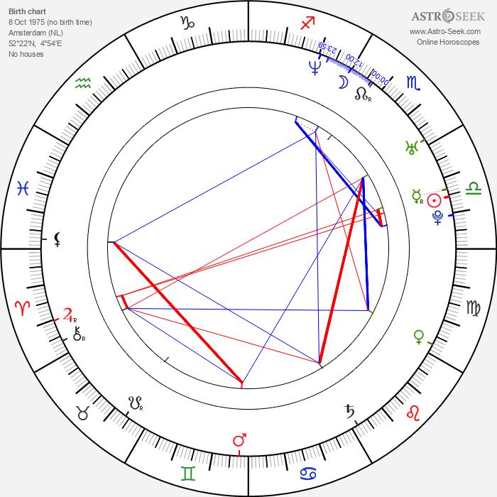 Nienke Römer - Astrology Natal Birth Chart