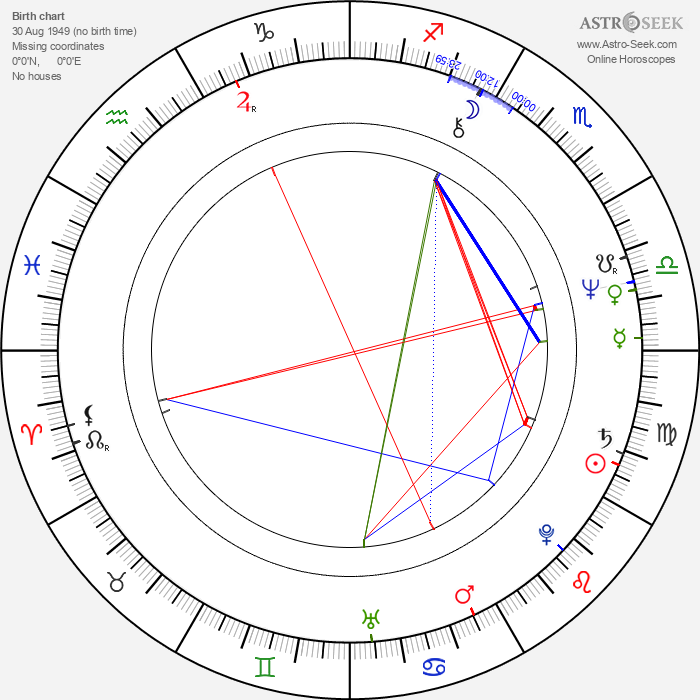 Nigel Harris - Astrology Natal Birth Chart