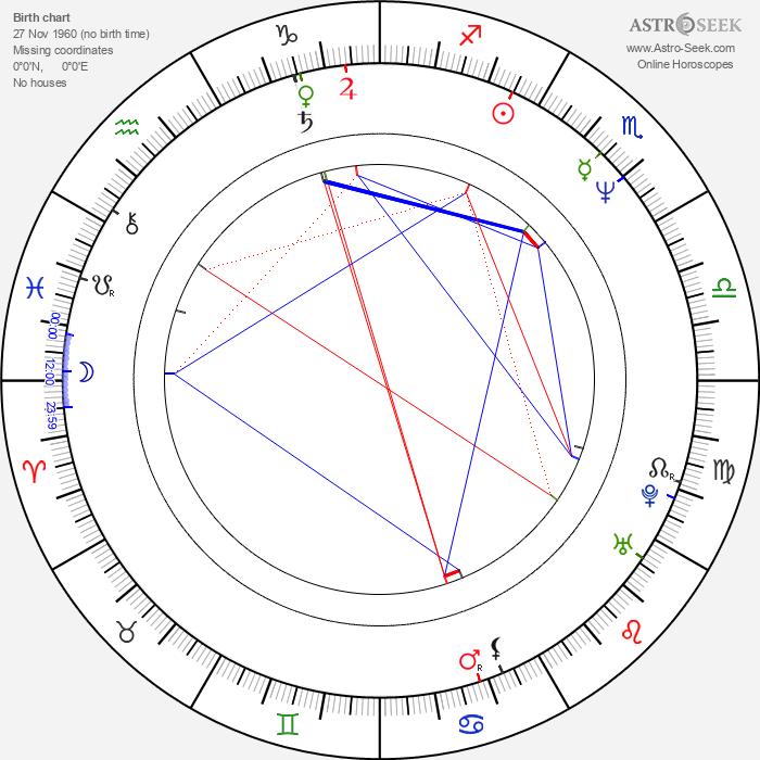 Nigel Marven - Astrology Natal Birth Chart