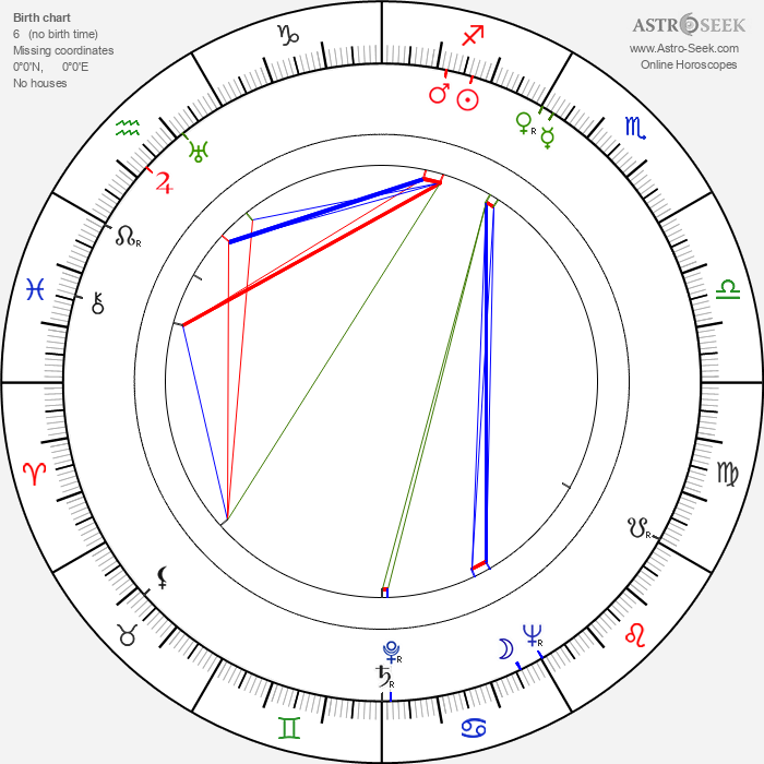 Niilo Tarvajärvi - Astrology Natal Birth Chart