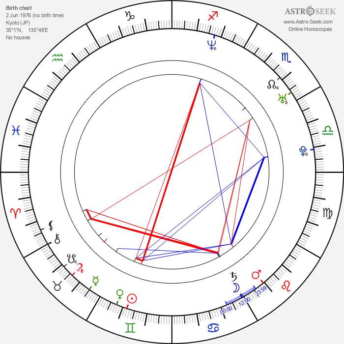 Niimura Tooru - Astrology Natal Birth Chart