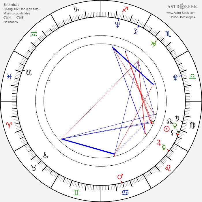 Niki Chow - Astrology Natal Birth Chart