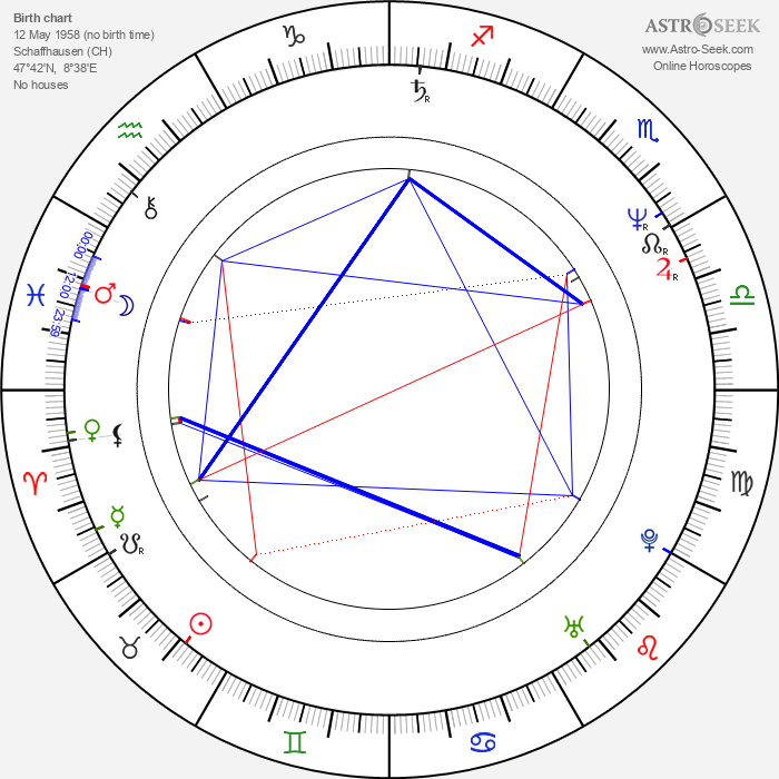 Niki Reiser - Astrology Natal Birth Chart