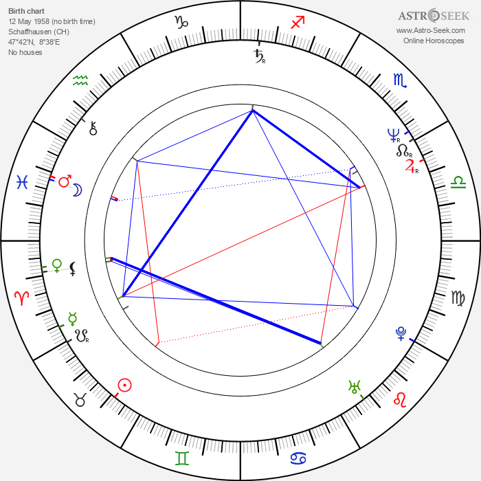 Niki Reiser - Astrology Natal Birth Chart