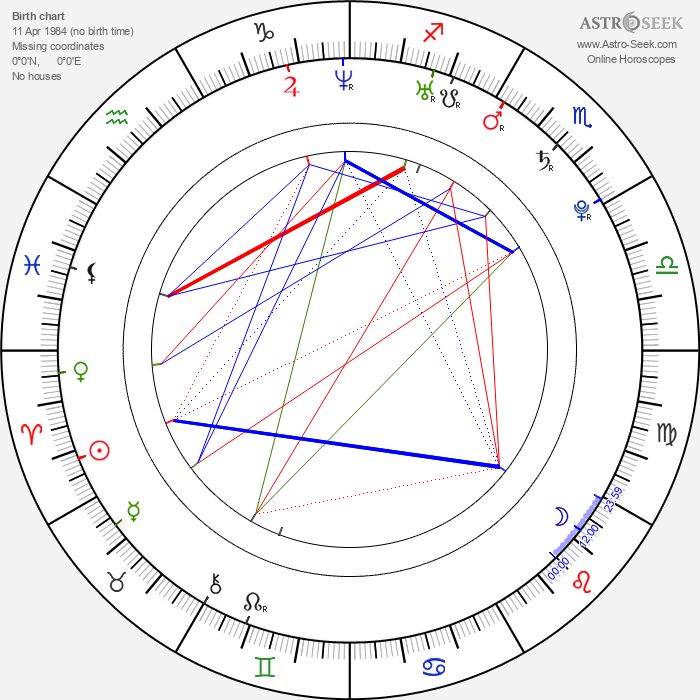 Niki Rubin - Astrology Natal Birth Chart