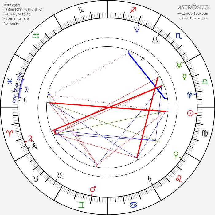 Nikita Cash - Astrology Natal Birth Chart