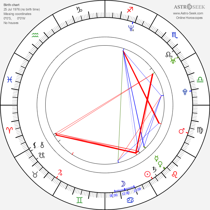 Nikita Denise - Astrology Natal Birth Chart
